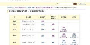 内閣府男女共同参画局ウェブサイト